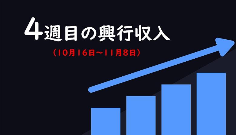 映画「鬼滅の刃 無限列車編」興行収入は?予想と最新結果!「千と千尋 ...